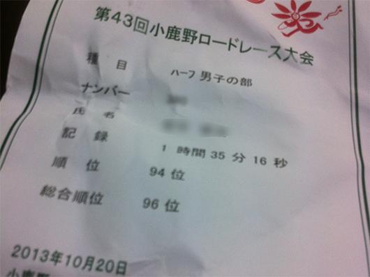 小鹿野ロードレース記録賞