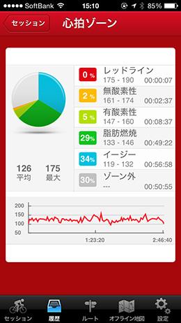 Roadbikepro iphone cap02