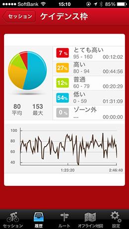 Roadbikepro iphone cap03