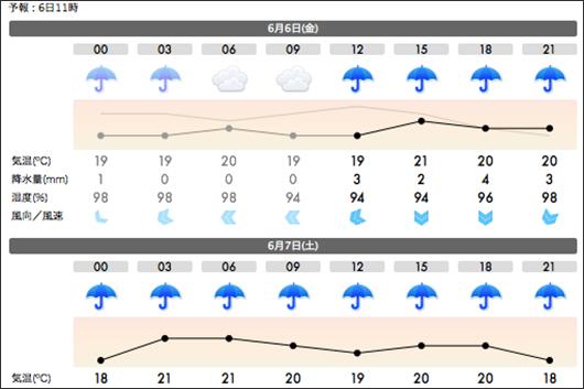 天気傘マーク