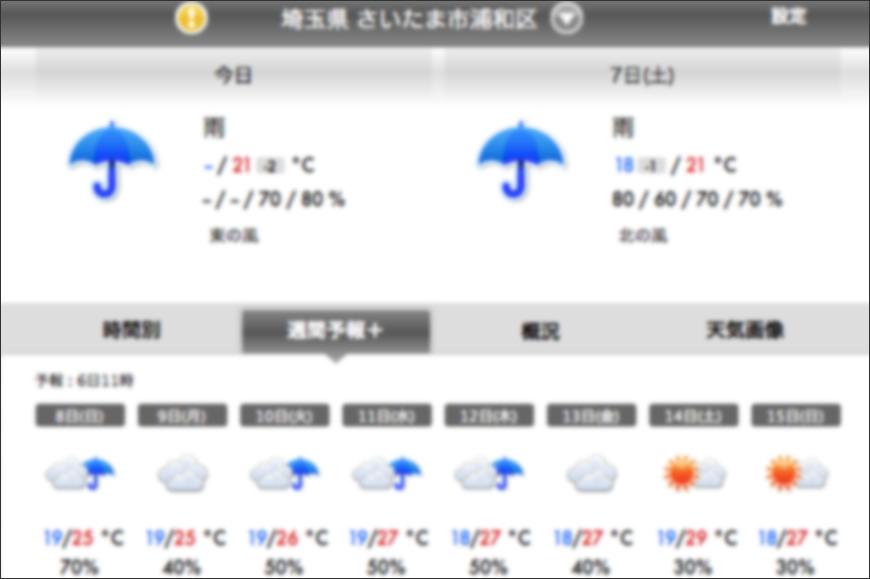 [ランニング] 梅雨入りしちゃいました!どうするトレーニング!?
